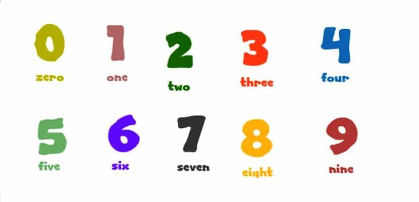 números escritos en ingles