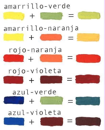 mezclas de colores terciarios