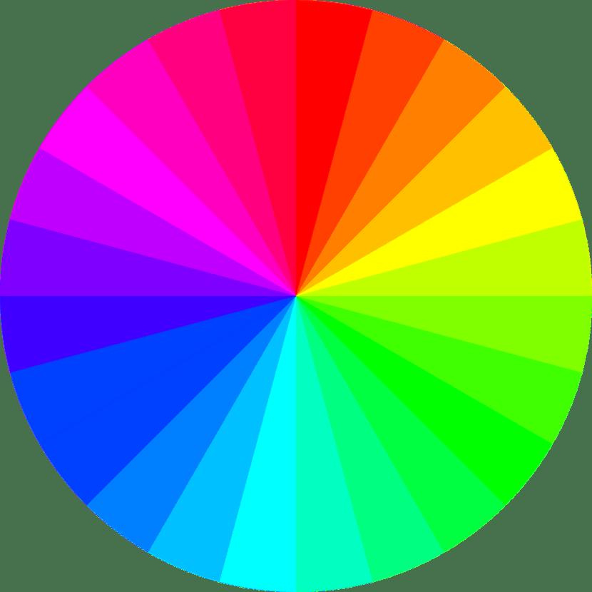Colores terciarios cu les son y c mo se forman for Cuales son los colores minimalistas