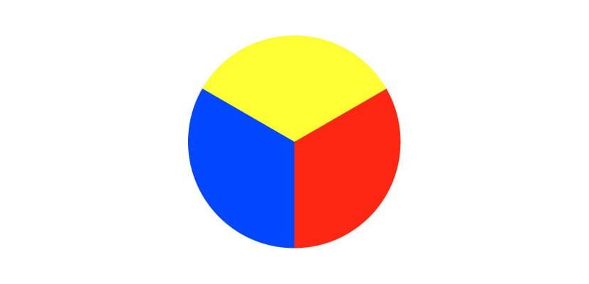¿Cuáles son los Colores Fríos? → TE LO ENSEÑAMOS