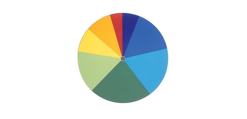 Teoría del color de Newton con colores cálidos
