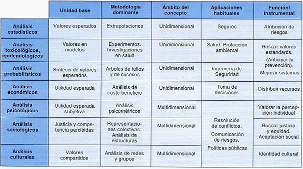 Que Es Un Cuadro Descriptivo Definicion Ejemplos Y Mas