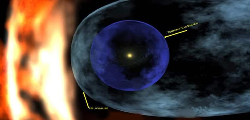 Los confines del Sistema Solar