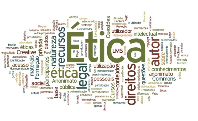 Definición de ética
