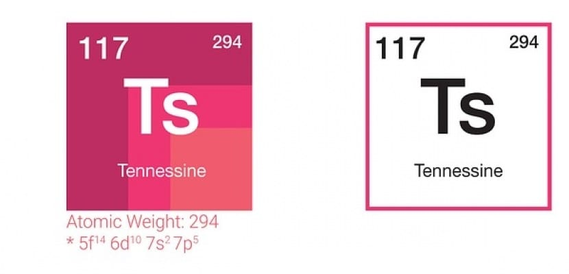 Tabla peridica cmo se usa elementos grupos y ms cmo usar la tabla peridica urtaz Choice Image