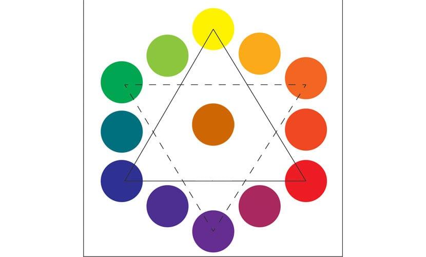 Como se forma el color marron con colores primarios