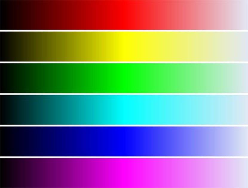 Luminosidad del color