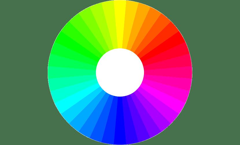 Diafragma RGB